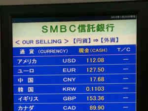 SMBC信託銀行のレート