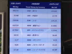 トラベレックスの両替レート